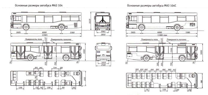 Думаю, что для автобусов